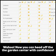 How To Make Your Own Chart Make A Garden Sun Shade Chart On Your Iphone Lifetart