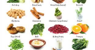 Calcium Content Of Foods Chart Calcium Rich Foods Wallchart Resources Viva Health