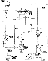 Free download wiring diagram car wrangler tj starter wiring diagram jeep tj ignition wirestj of