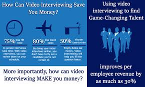 video interviewing invite your candidates to complete an interview by simply sending them a link