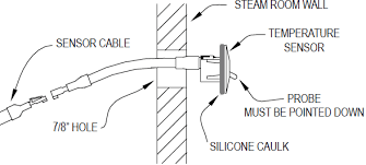 wiring instructions plug the control cable into the t100 metal shielded connector on the printed circuit board assembly see diagram 12 connect a shielded control cable to the