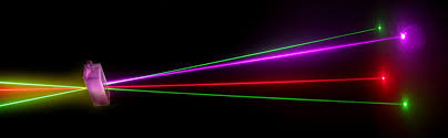 latest technology in lighting. Laser Technology, Definition, Applications, And Challenges Latest Technology In Lighting U