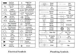 Hydraulic Schematic Symbols Chart Electrical Diagram Symbols Jasonkellyphoto Co