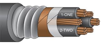 Vfd Cable Ampacity Chart Servicedrive Vfd Armored Cable Xhhw Pvc