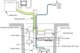 irrigation wiring diagram irrigation wiring diagram wiring Basic Sprinkler Systems Diagrams schematic diagram wiring irrigation pump wiring wiring diagram, schematic diagram irrigation wiring diagram lawn sprinkler system wiring lawn sprinkler systems diagram