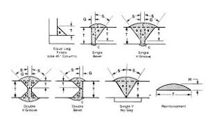 Handbook Calculations