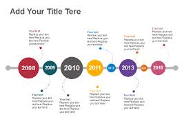 Timeline Template Free Timeline Templates Easy To Edit