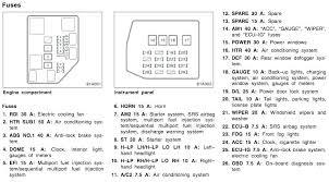 2009 scion fuse box wiring diagram site 2005 scion xb fuse diagram wiring diagrams scion fuse box 2005 2009 scion fuse box