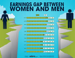 equal pay app challenge salary com equal pay app challenge