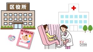 THỦ TỤC XIN CẤP SỔ MẸ VÀ BÉ BOSHITECHO & PHIẾU KHÁM THAI TẠI NHẬT BẢN -  KVBro-Nhịp sống Nhật Bản