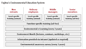 essay writing education system review the education system essays essay writing education system our education system needs to be improved essays