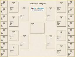Free Printable Family Genealogy Chart Pedigree Chart