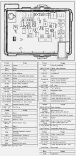 heating wiring diagram for 2006 chevrolet cobalt ls wiring heating wiring diagram for 2006 chevrolet cobalt ls wiring diagram rh w17 mo stein de chevy colorado 2005 electrical diagram chevy traverse wiring diagram