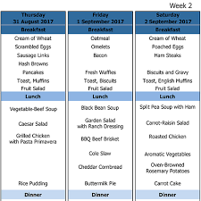 Weekly Menu Assisted Living Menu & Dining Programs - Senior Living Menu Planning