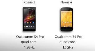 Sony Xperia Z vs. Nexus 4