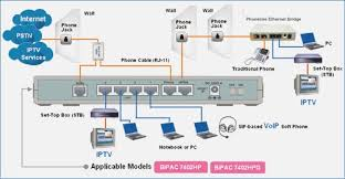 home network wiring diagram just another wiring diagram blog • home network wiring diagram images gallery
