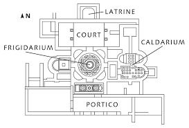 house plans with atrium staircase new roman atrium house plan roman in recent domus floor plan