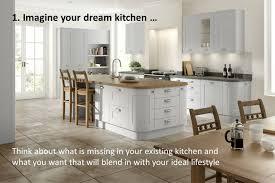 where do i start dream kitchen