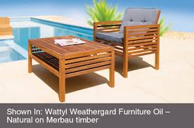 how to protect outdoor furniture. How To Protect Outdoor Furniture A