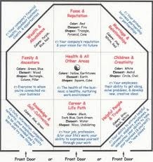 feng shui house plans and maps on pinterest apply feng shui