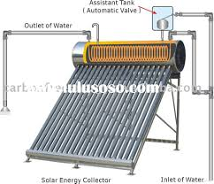 wiring diagram for homemade generator images model wind turbine plans house design and decorating