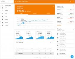 Axure Charts Widget Libraries Axure