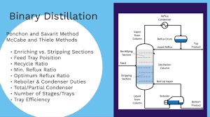 Binary Distillation Column Design Binary Distillation Overview Lec082