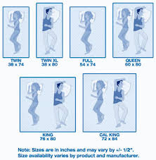 Mattress Size Chart | good place to start your project is with a bed size  chart | projects | Pinterest | Bed sizes, Mattress and Chart