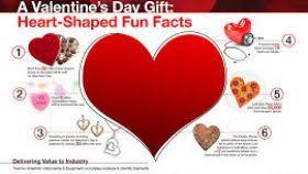 valentines events valentines day valentine ideas freevalentine source valentines day events in nashville tn 2016 valentine gift ideas