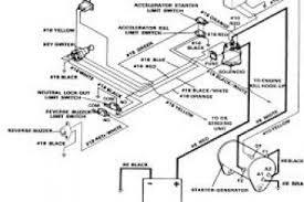 club car ignition switch wiring diagram 4k wallpapers gas club car wiring diagram free at Gas Club Car Ignition Switch Wiring Diagram