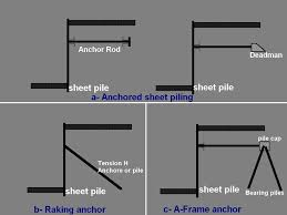 ancd retaining walls
