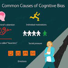 What Is Cognitive Bias?
