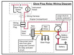 wiring diagram of glow plug wiring image wiring timer switch wiring diagram wiring diagram on wiring diagram of glow plug
