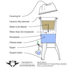 water filter diagram. Vhembe Filter Diagram.jpg Water Diagram S