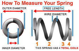 Free Spring Free Length Of Spring Quality Spring Affordable Prices