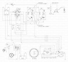 briggs stratton power craftsman portable 012345678910