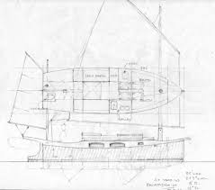 Fishing Boat Hull Design Free Model Boat Hull Plans Boat Plans Stitch And Glue