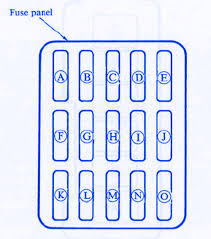 mazda rx7 2002 mini fuse box block circuit breaker diagram Rx7 Fuse Box mazda rx7 2002 mini fuse box block circuit breaker diagram mazda rx7 fuse box diagram