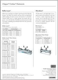 Clipper Belt Lacing Size Chart Townsend Bearings Flexco Belt Fastener Systems Revision 1