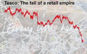 Tesco Share Price The Rise And Fall Of A Retail Empire In