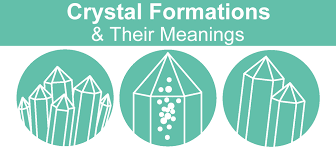 Quartz Meaning Chart Crystal Formations And Their Meanings Ethan Lazzerini