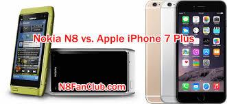 nokia n8. nokia n8 - who is the winner?