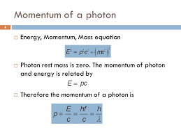 momentum of a photon energy momentum mass equation photon rest mass is