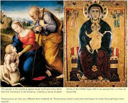art history renaissance essays the influence of humanism on renaissance art essay topics buy