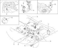 Kia bongo wiring diagram 3 multiple outlet wiring diagram kia optima stereo harness diagram kia bongo wiring diagram