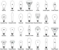 Bulb Chart Light Bulb Reference Litopapelesochoa Co