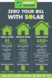 solar sun rings 10 pack. Fine Solar 147 Best Solar Energy Images On Pinterest Sun Rings 10 Pack To Solar A