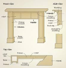 Fireplace mantel plans Height Fireplacesurroundsillustration3 Column Style Surround Resources building Fireplace Mantels Canadian Woodworking Fireplace Surrounds Canadian Woodworking Magazine