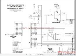 cat skid steer control diagram quick start guide of wiring diagram • s150 bobcat wiring diagram bobcat 773 parts breakdown wiring diagram odicis skid steer joystick control diagram