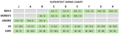 Shoe Width Chart Explained Always Up To Date Shoe Width Chart Explained Balera Tap Shoe
